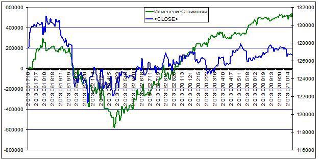 Тесты по теме опцион платформа бинарных опционов в рублях