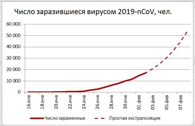 ОПЕК+ активизирует усилия для преодоления растущей нестабильности цен нефти