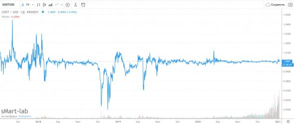 Криптовалюты -- это не про биткоин