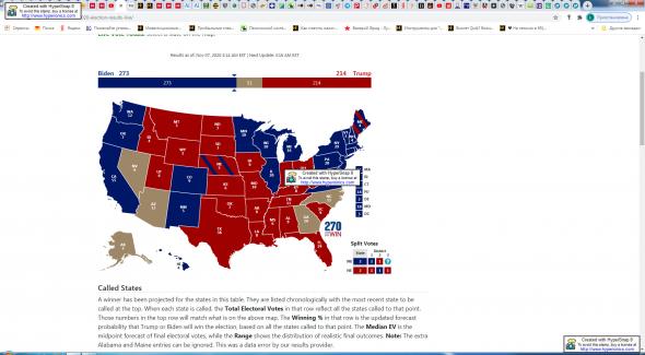 Сайт 270towin.com Выборы в США Окончил. Всё?