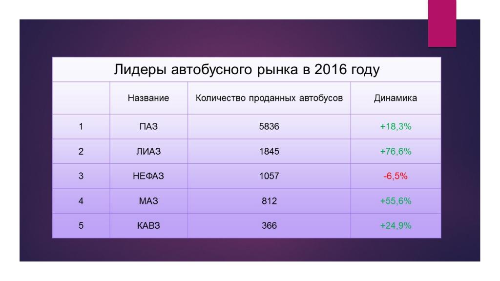 Сексуальная активность рейтинг по нациям