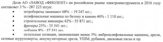 Средняя зарплата в России