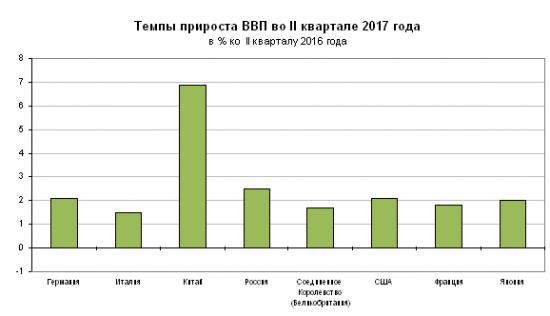 Распродажа гречки или Статистика знает всё 24.08.2017