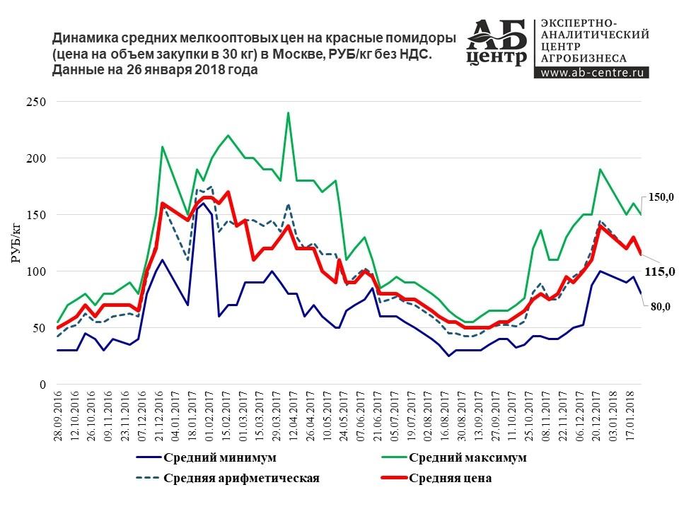 Волновой анализ рынка форекс с дмитрием военным на 26 09.12 форекс конкурсы на демо счетах 2015