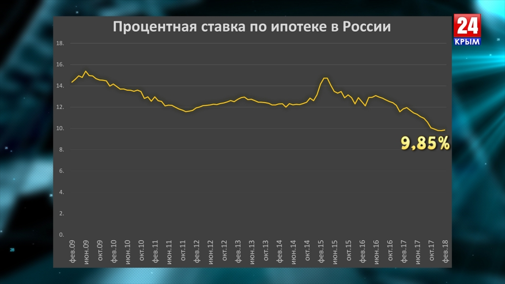украина занимает 3 место
