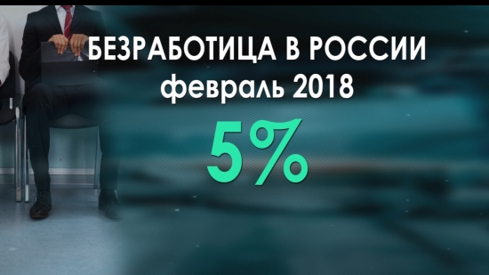 Безработица отступает. Рынок труда в России