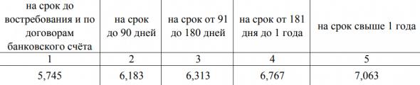 Мангуст Чехова, или Статистика знает всё 02.02.2020