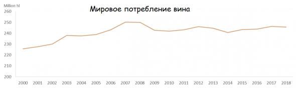 Русское вино: даёшь импортозамещение!
