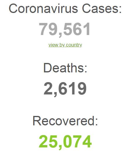 Коронавирус. Свежая статистика