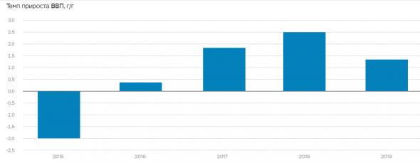Таракановодство, или Статистика знает всё 25.02.2020