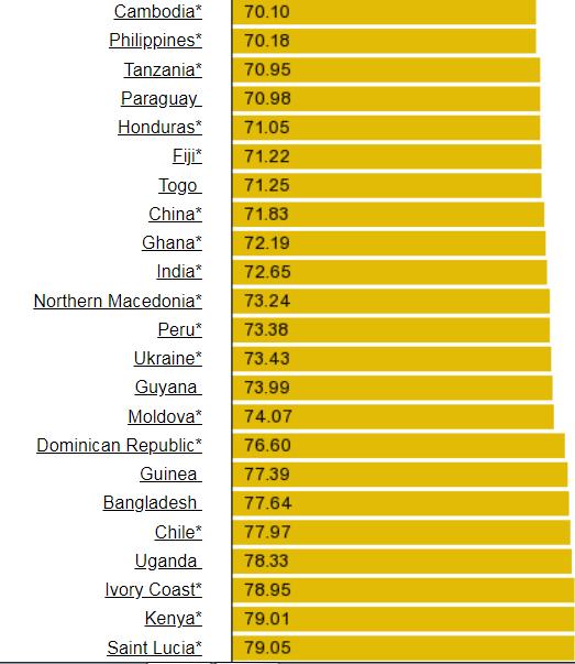Бензин АИ-95 в разных странах