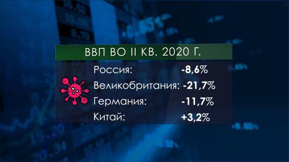 Россия вошла в пятёрку крупнейших экономик | Турецкая лира падает |  Крымского вина стало больше