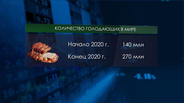 Россия спасёт мир от голода / Русский беспилотный комбайн / В Калифорнии горят леса