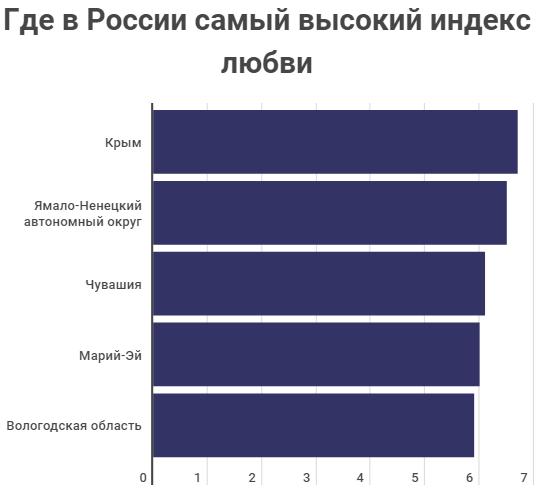 10 картинок дня, или Путин - медведь по сахару (12.02.2021)