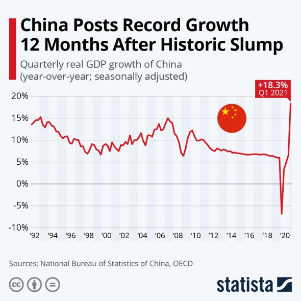 Инфляция добралась до США. Печатный станок до добра не доводит.