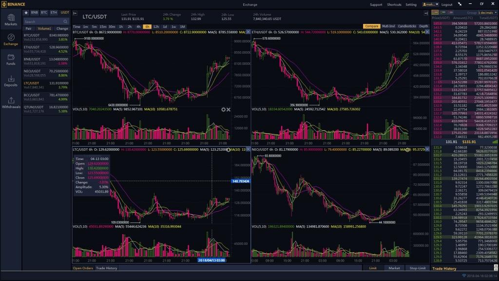 Криптовалюты посыпались перевод криптовалюты на биржу
