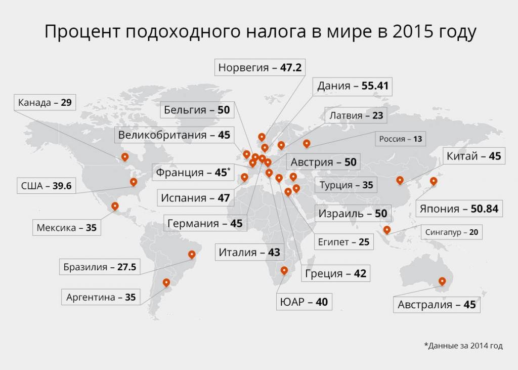 Элвин ипотека в разных странах мира молчание