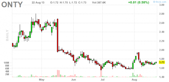 PennyStock News Research на 23.08.13