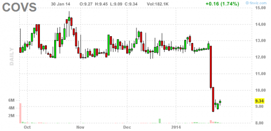 PennyStock News Research на 31.01.14