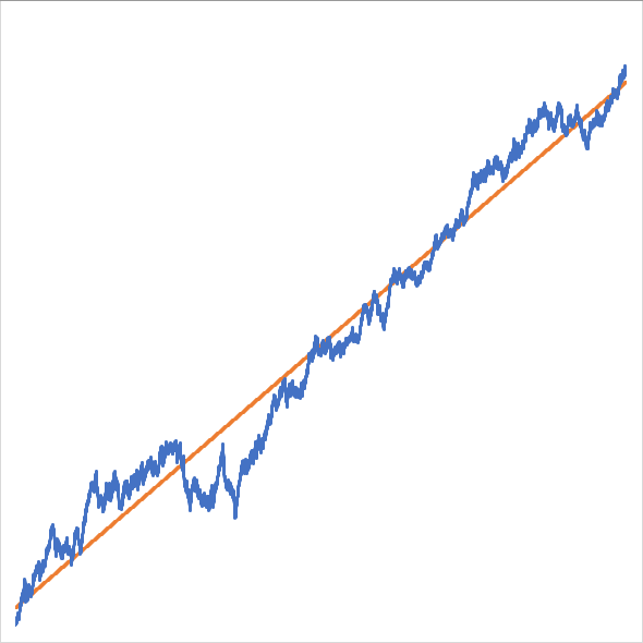 Философия фундаментальных принципов движения цены