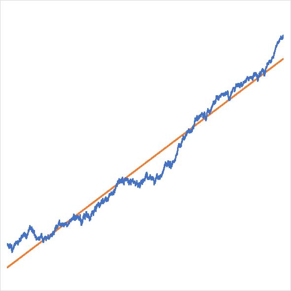 Тестирование устойчивости алгоритма на Si