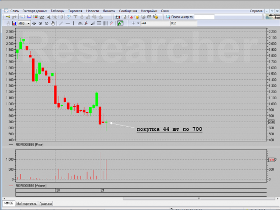 Researcher trading