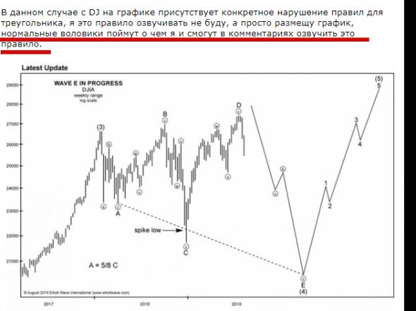 EWP. Правило для треугольников и паранойя Рюха666