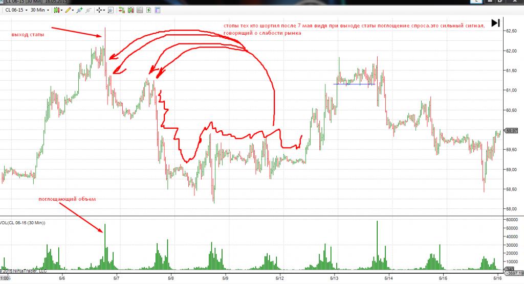 Даф торговля на бирже forex.mmcs