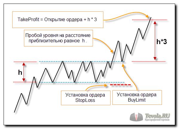 Лабаратория проверки стратегий форекс банки в украине с доступом на форекс