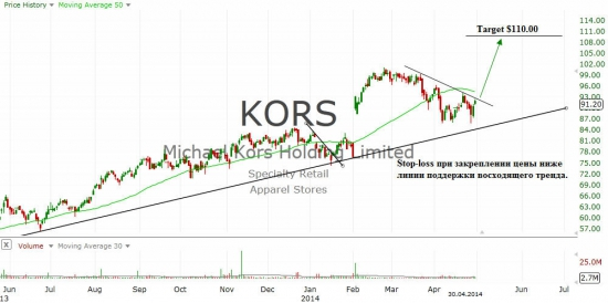 Michael Kors Holdings Limited (KORS)