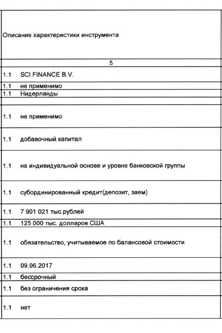 Бэнкинг по-Русски: Восточные сказки... Как-бы бонды...