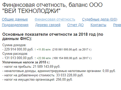 Клавиатура за 4500 евро и другие гаджеты госбанков