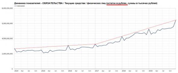 """Бэнкинг по-русски: """"Тринадцатая зарплата"""" . В декабре 2019 у населения появился """"лишний триллион"""" и что с этим делать ???"""