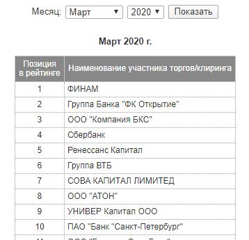 """Бэнкинг по-русски:  Проект """"Суперфизик"""" использует брокера Сбербанк"""