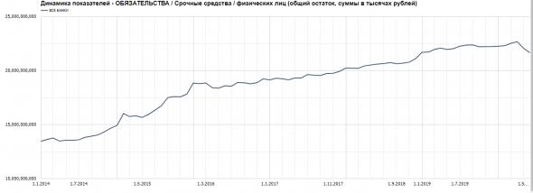 Бэнкинг по-русски: О налогах на КИК, выводе капитала, СИДНах и слухах о деноминации....