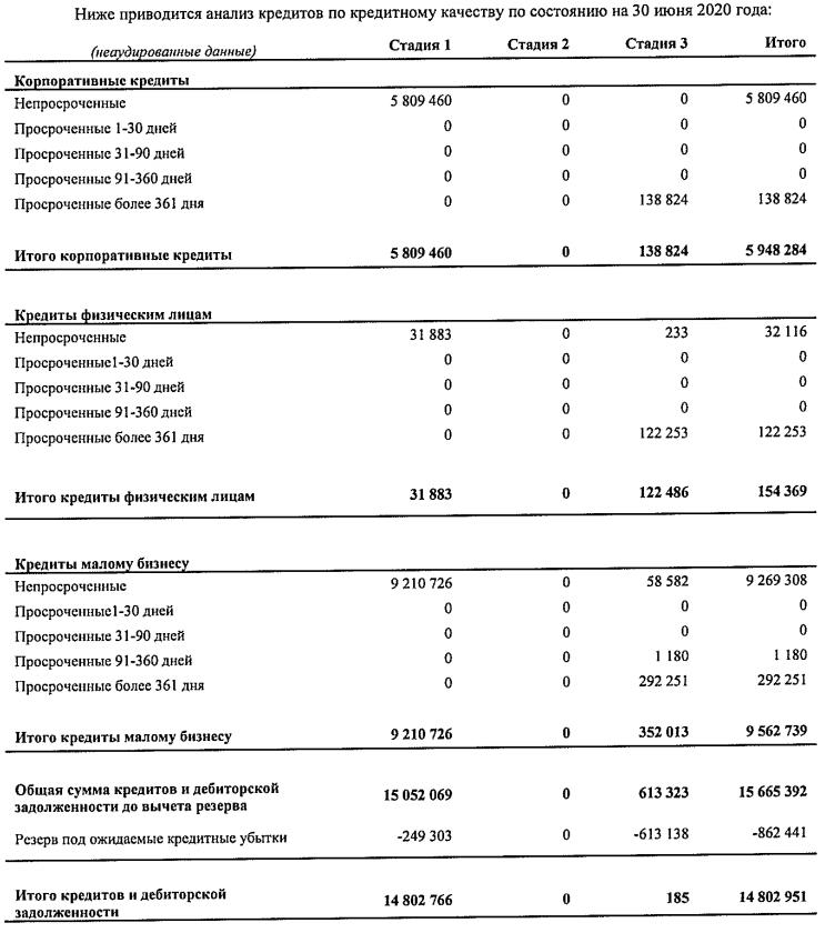 Бэнкинг по-русски: ЦБ оценил размер дыры в капитале Энергомашбанка
