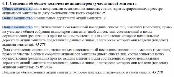 РОССИЙСКИЙ ВАРИАНТ РЕЙТИНГА ROBINHOOD