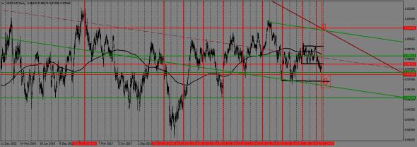 годовые перспективы валютного рынка на 2020год.