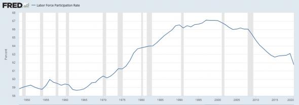 Когда введут безусловный доход?