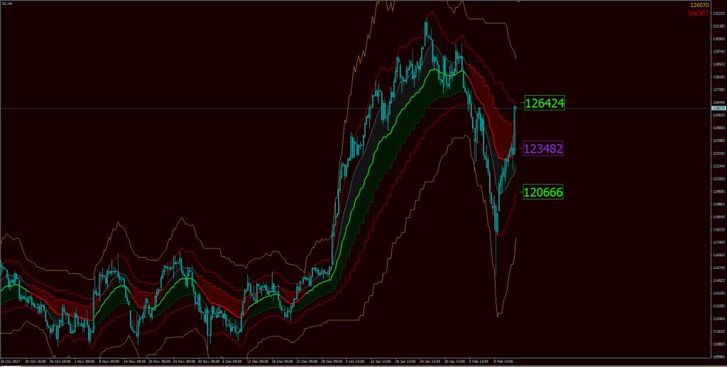 Фьючерсы и опционы на доллар сша на срочно trading boundary binary option