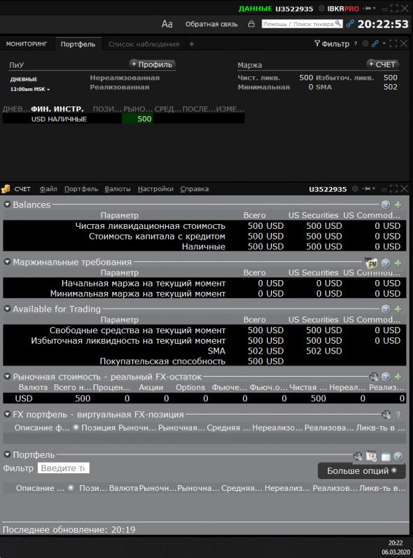 Битва Опционщиков NYSE. Отчет за прошедшую неделю на 06.03.20
