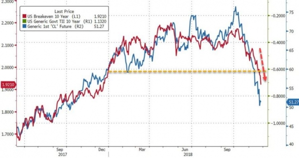 Нефть — большая игра продолжается?