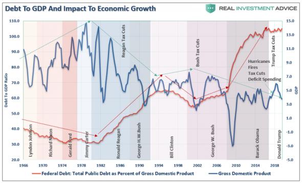 Гиперинфляции не будет — коротко о главном