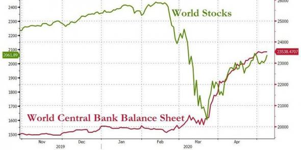 Ультиматум для Пауэлла (или поговорим о фондовом рынке)