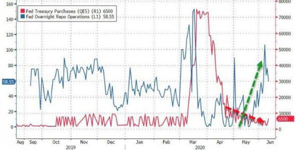Страх и жадность на фондовом рынке США