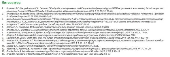 Как болели коронавирусом в 2014-2016 годах
