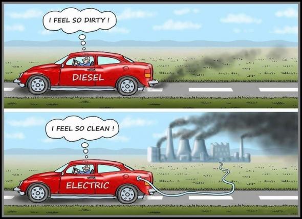 Хайп вокруг Тесла и электромобилей