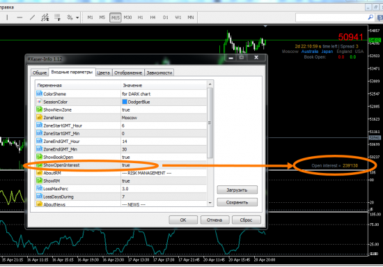 Индикатор Open Interest (Metatrader 5)