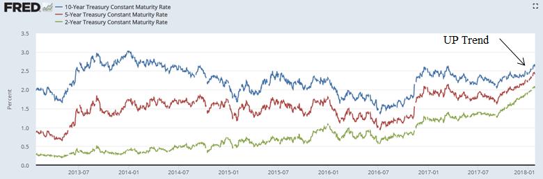 QT –Старт программы ужесточения стартовала в сентябре, но это не так !