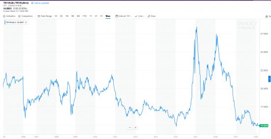 Так ли ХОРОША низкая инфляция?